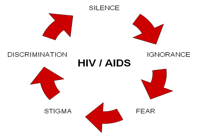 Hiv Aids Treatment Specialist Hospital - Mumbai & Pune, India